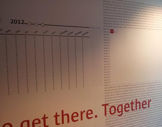 Décoration murale pour bureaux avec lettrage en adhésif